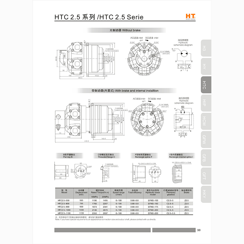 HTC2.5系列