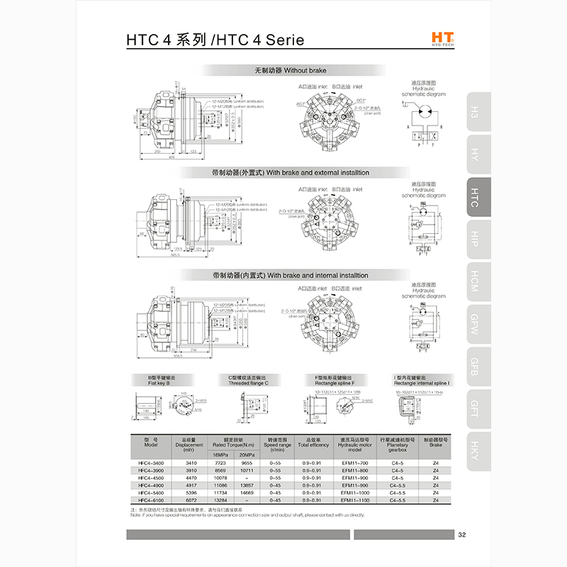 HTC4系列