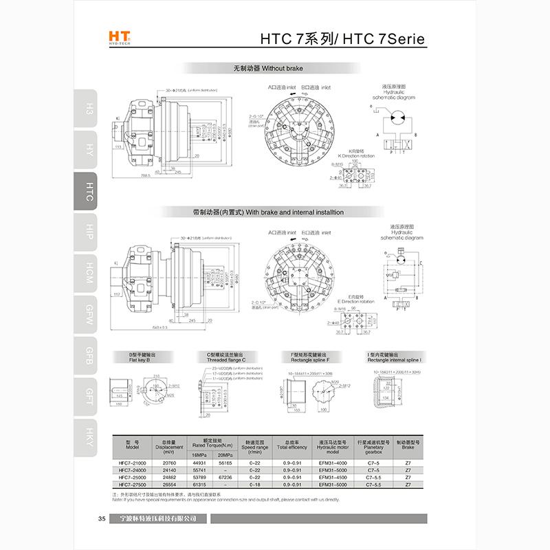 HTC7系列