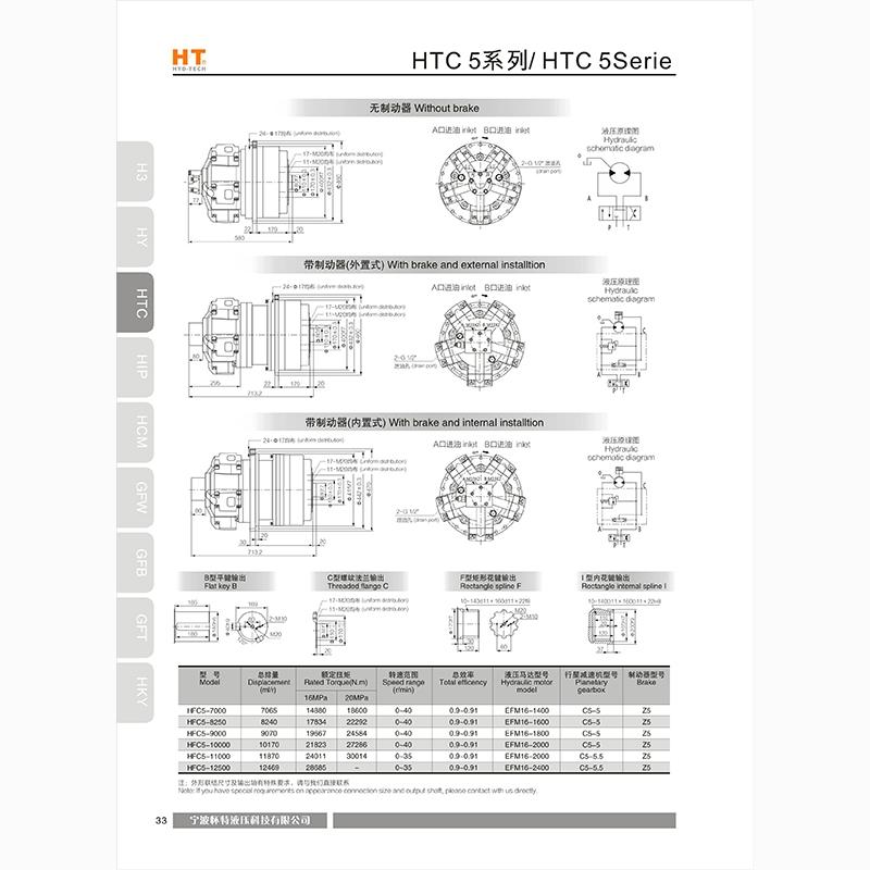 南宁HTC5系列