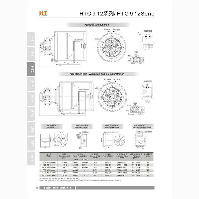 南宁HTC12系列